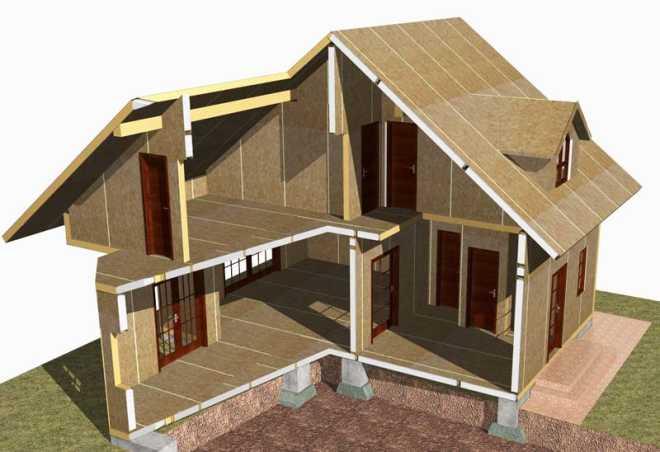 Строение каркасно-панельного дома