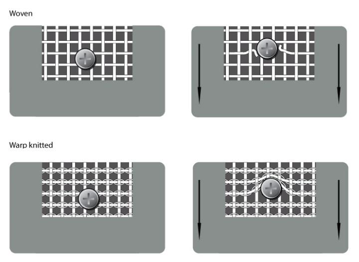 Прочность мембраны LOGICROOF увеличена на треть