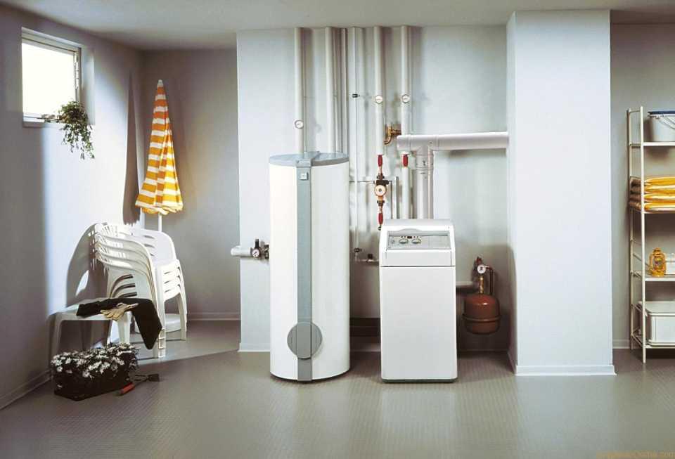 Установка газовых котлов – требования к помещению