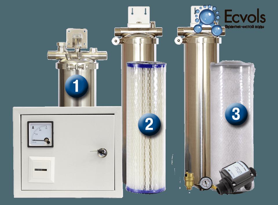 Системы очистки воды компании «Экволс»